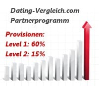 Dating Vergleich Partnerprogramm