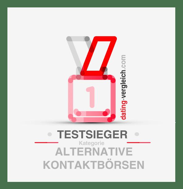 Partnervermittlungen Osteuropa im TEST